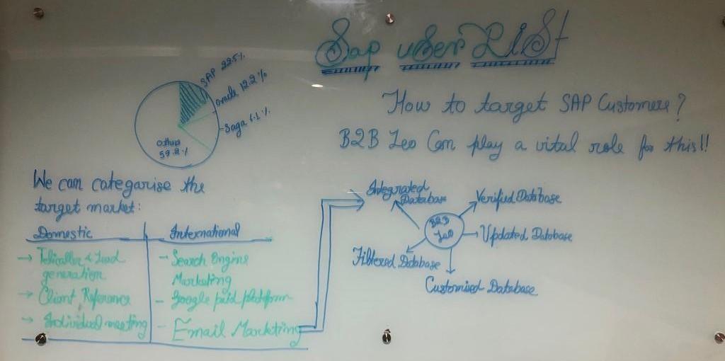 lista de usuarios de SAP-B2B Leo
